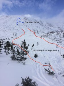 analyse_avalanche_mont_albert