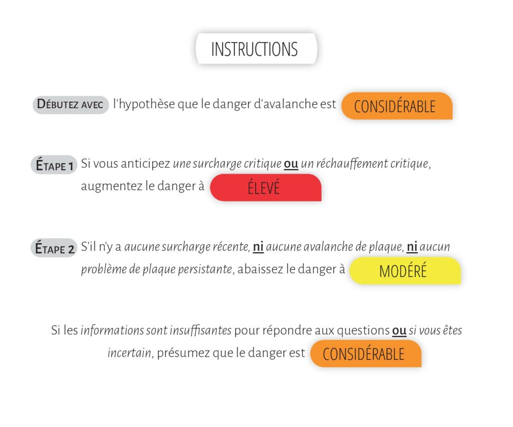 Dangerator_final french2020-page-005